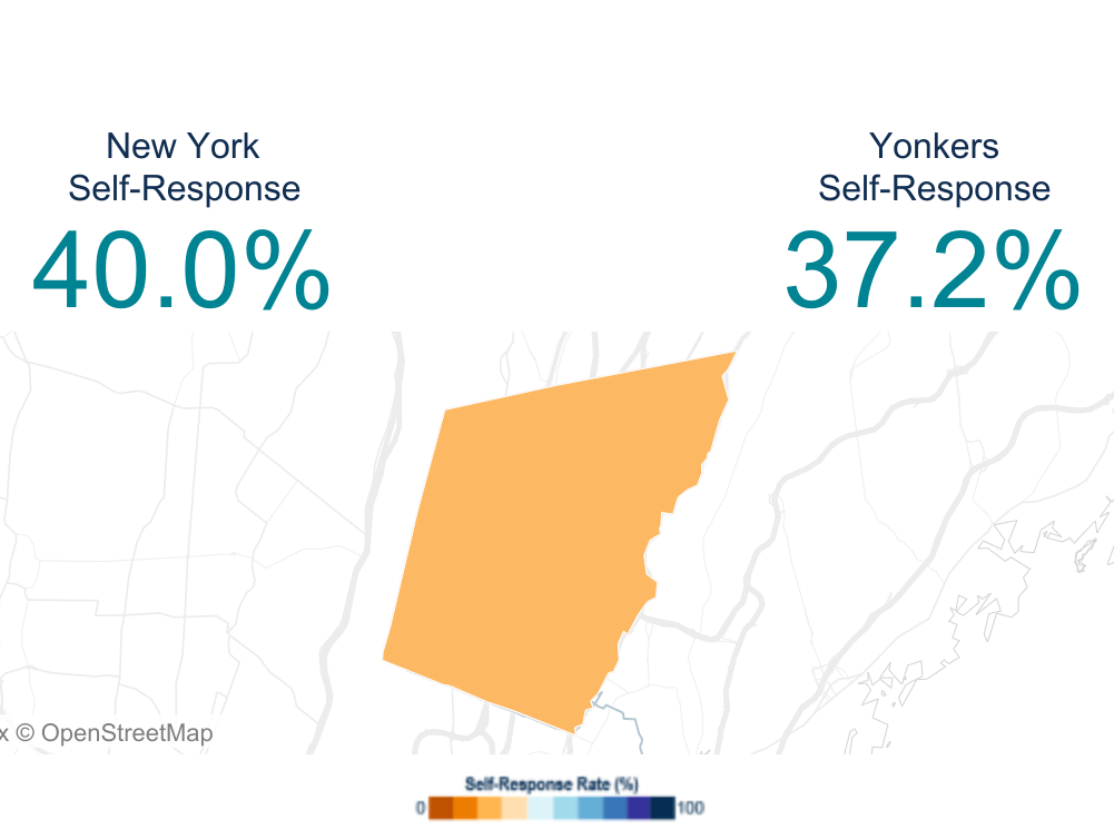 Yonkers and the 2020 Census - April 8 Update