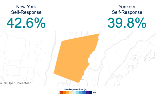 Yonkers and the 2020 Census - April 15th Update
